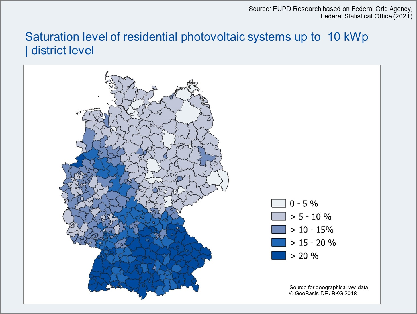 Saturation of residential photovoltaic systems up to 10 kWp | district level
